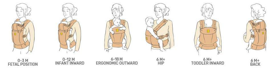 best forward facing baby carrier 2