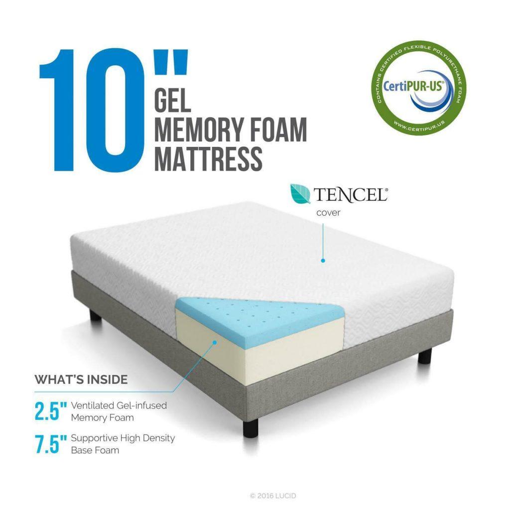 LUCID 10 Inch Gel Memory Foam Mattress -2(1)