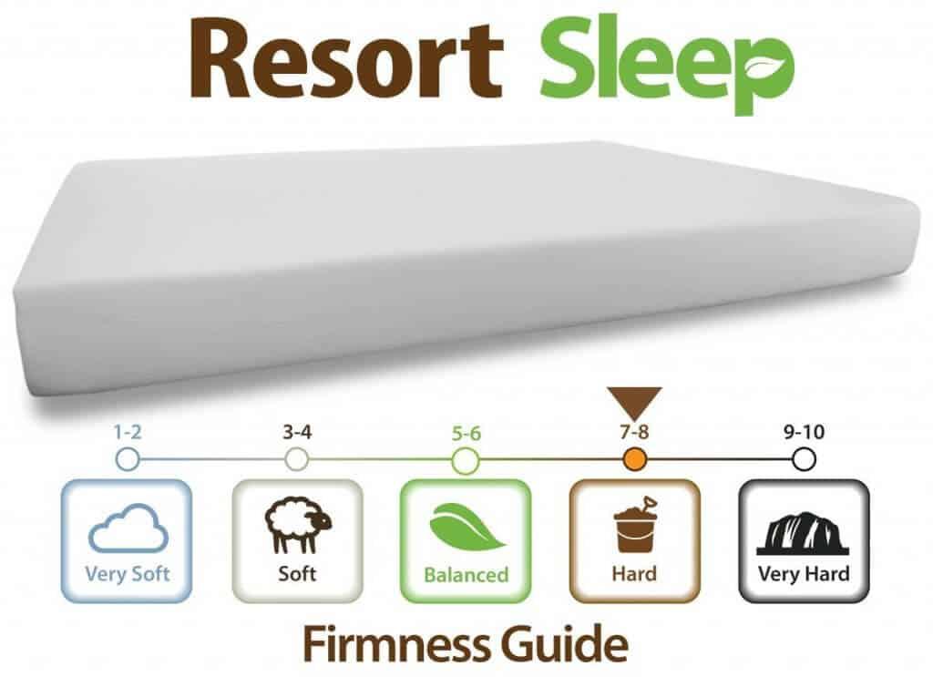 Live & Sleep Classic Memory Foam Mattress -3